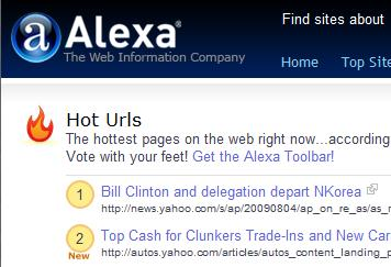 Alexa Hot URLs