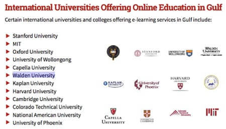 laureate Education vs. OnlineUAEUniversities.com