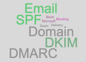SPF Domain DKIM  DMARC word cloud